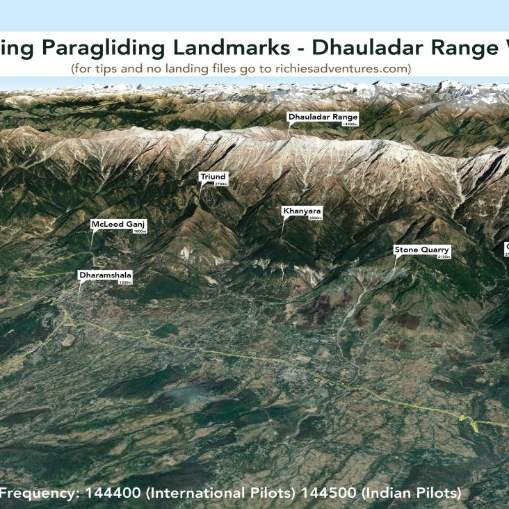 Bir Paragliding Landmarks - Central Range
