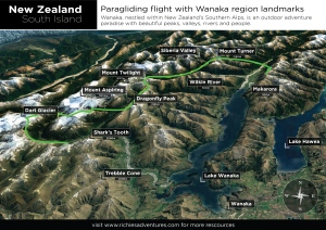 Wanaka Paragliding Landmarks